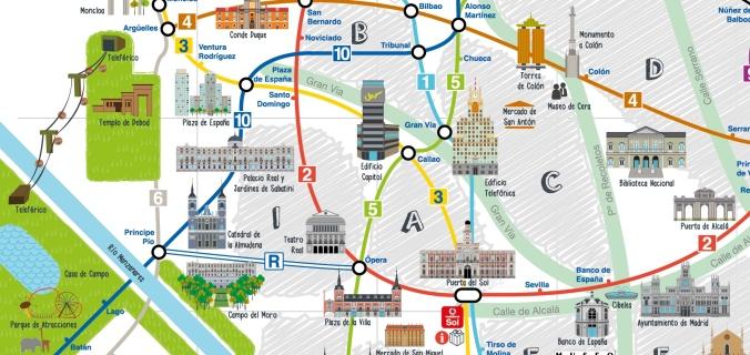 desbravando madrid metro